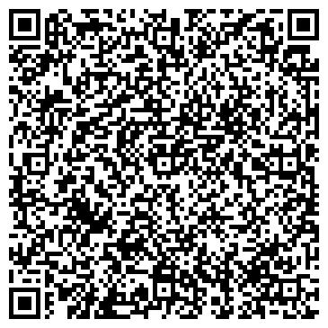QR-код с контактной информацией организации АНАЛИТИК АУДИТОРСКАЯ ФИРМА