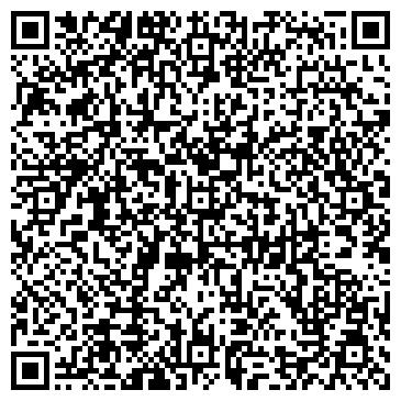 QR-код с контактной информацией организации БАЛТАУДИТ АУДИТОРСКАЯ ФИРМА