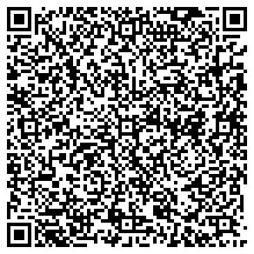 QR-код с контактной информацией организации БАЛАНС+