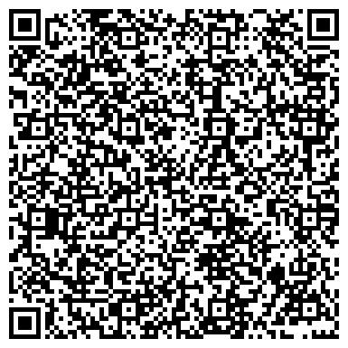 QR-код с контактной информацией организации АРТ-О-СФЕРА МАСТЕРСКАЯ ВИЗУАЛЬНЫХ ПРОДУКТОВ