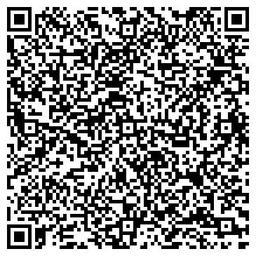 QR-код с контактной информацией организации ЗЕМЛЯ И НЕДВИЖИМОСТЬ АГЕНТСТВО ОЦЕНКИ