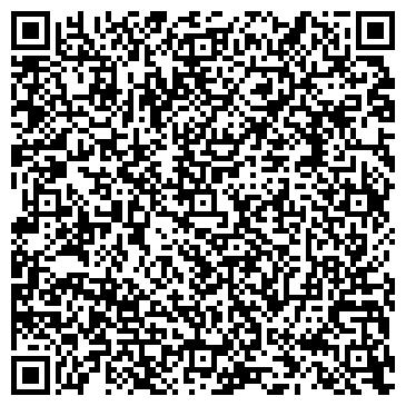 QR-код с контактной информацией организации АВК-ЦЕННЫЕ БУМАГИ