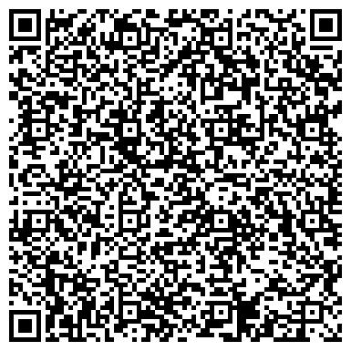 QR-код с контактной информацией организации БАНК МОСКВЫ КАЛИНИНГРАДСКИЙ ФИЛИАЛ ОТДЕЛЕНИЕ № 1