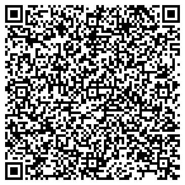 QR-код с контактной информацией организации СБ РФ № 8626/01244 ДОПОЛНИТЕЛЬНЫЙ ОФИС