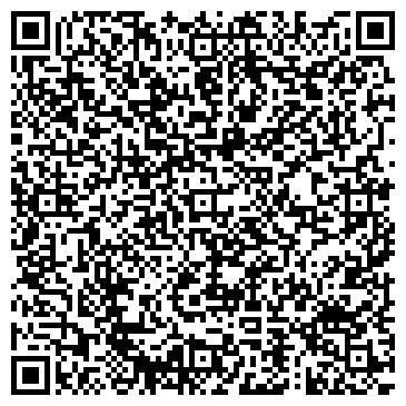 QR-код с контактной информацией организации СЕТЕВОЙ НЕФТЯНОЙ БАНК АБ