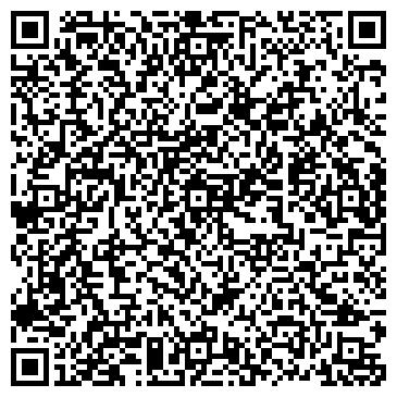 QR-код с контактной информацией организации ТРАНСКРЕДИТБАНК ОАО ОПЕРАЦИОННАЯ КАССА