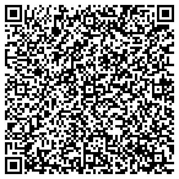 QR-код с контактной информацией организации ЗЕРО ОХРАННОЕ ПРЕДПРИЯТИЕ