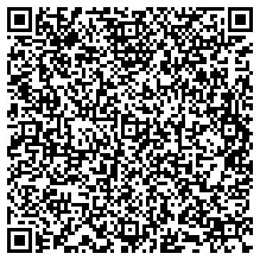 QR-код с контактной информацией организации К'АРМА-ГРУППА ОХРАННЫХ ПРЕДПРИЯТИЙ