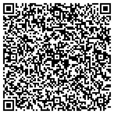 QR-код с контактной информацией организации ПАНТЕРА ОХРАННОЕ ПРЕДПРИЯТИЕ