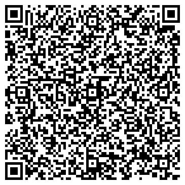 QR-код с контактной информацией организации СПРУТ ЦЕНТР ОХРАННЫХ СИСТЕМ