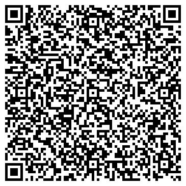 QR-код с контактной информацией организации ТОО Семей Вент Групп