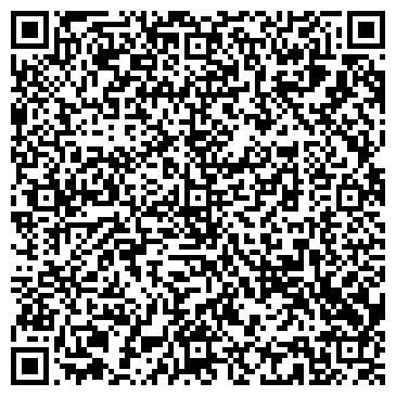 QR-код с контактной информацией организации РусьЭкоТрейд