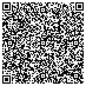 QR-код с контактной информацией организации ООО «Мир нержавеющей стали»