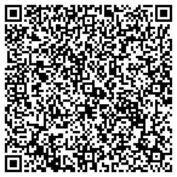QR-код с контактной информацией организации ПЕРСПЕКТИВА АГЕНТСТВО ПО ТРУДОУСТРОЙСТВУ