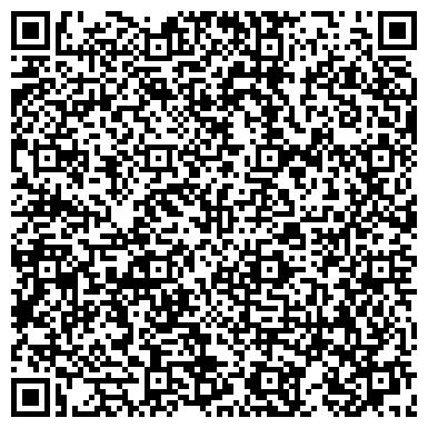QR-код с контактной информацией организации ОБЯЗАТЕЛЬНОГО МЕДИЦИНСКОГО СТРАХОВАНИЯ ТЕРРИТОРИАЛЬНЫЙ ФОНД