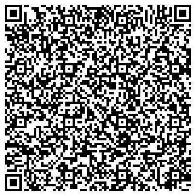 QR-код с контактной информацией организации ЕВАНГЕЛИЧЕСКО-ЛЮТЕРАНСКИХ ОБЩИН КАЛИНИНГРАДСКОЙ ОБЛАСТИ ПРЕДСТАВИТЕЛЬСТВО