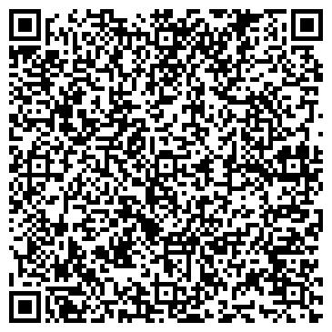QR-код с контактной информацией организации ПОКРОВА ПРЕСВЯТОЙ БОГОРОДИЦЫ ХРАМ
