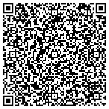 QR-код с контактной информацией организации СВЯТОНИКОЛЬСКИЙ СОБОР (ЮДИТТЕНСКАЯ КИРХА)