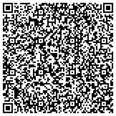 QR-код с контактной информацией организации КАЛИНИНГРАДСКИЙ ГОСУДАРСТВЕННЫЙ ТЕХНИЧЕСКИЙ УНИВЕРСИТЕТ ПРОФКОМ СТУДЕНТОВ
