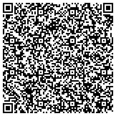 QR-код с контактной информацией организации ТОРГОВОЕ ЕДИНСТВО ОБЛАСТНАЯ ОРГАНИЗАЦИЯ РОССИЙСКОГО ПРОФСЮЗА