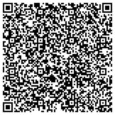 QR-код с контактной информацией организации МОЛОДЕЖЬ ЗА ДЕМОКРАТИЮ И РЕФОРМЫ РЕГИОНАЛЬНАЯ МОЛОДЕЖНАЯ ОРГАНИЗАЦИЯ