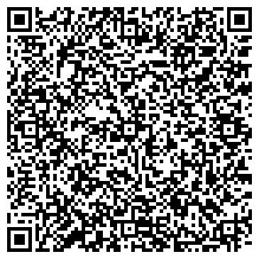 QR-код с контактной информацией организации РОССЕЛЬХОЗНАДЗОР ПО СПБ И ЛО