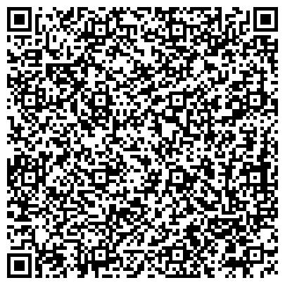 """QR-код с контактной информацией организации ОАО Невский завод """"Электрощит"""""""