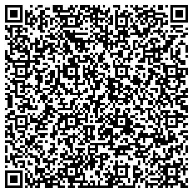 QR-код с контактной информацией организации ПРОМЫШЛЕННО-СТРОИТЕЛЬНЫЙ БАНК ОАО ФИЛИАЛ КОСТОМУКШСКИЙ