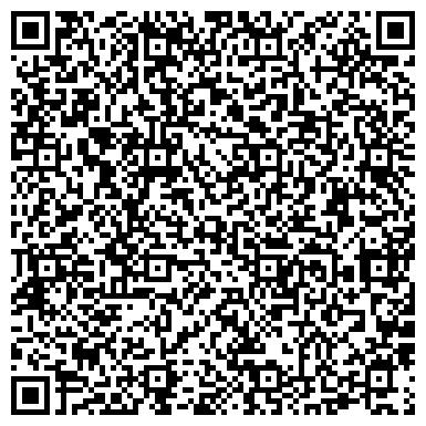 QR-код с контактной информацией организации ЛЕШУКОНСКОЕ ЛПХ, ОАО