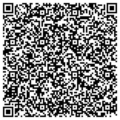 QR-код с контактной информацией организации СБЕРБАНК РОССИИ СЕВЕРО-ЗАПАДНЫЙ БАНК ПОДПОРОЖСКОЕ ОТДЕЛЕНИЕ № 1902/0944