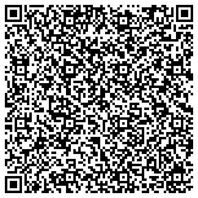 QR-код с контактной информацией организации СБЕРБАНК РОССИИ СЕВЕРО-ЗАПАДНЫЙ БАНК ЛУЖСКОЕ ОТДЕЛЕНИЕ № 1909/0983