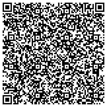 QR-код с контактной информацией организации МЕДСАНЧАСТЬ ГЗО