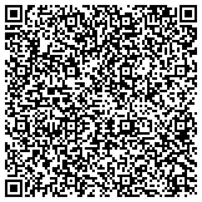 QR-код с контактной информацией организации Медико-санитарная часть УМВД России по Мурманской области