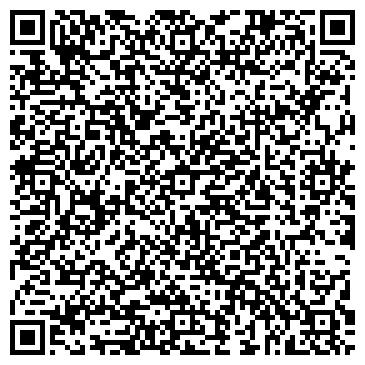 QR-код с контактной информацией организации ЖЕНСКАЯ КОНСУЛЬТАЦИЯ ОМСЧ АО СЕВРЫБА
