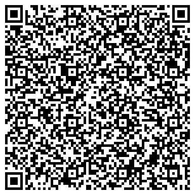QR-код с контактной информацией организации Нотариальные конторы Мурманской области