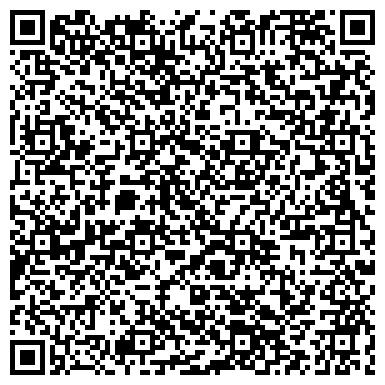 QR-код с контактной информацией организации АО НОРИЛЬСКИЙ КОМБИНАТ