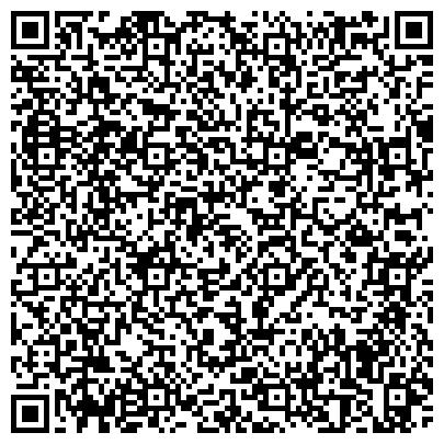 QR-код с контактной информацией организации Управление Росприроднадзора по Мурманской области