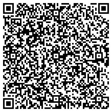 QR-код с контактной информацией организации ЦЕНТРАЛЬНАЯ ОКРУЖНАЯ БИБЛИОТЕКА