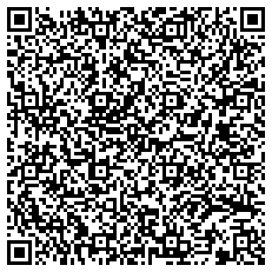 QR-код с контактной информацией организации НЕНЕЦКАЯ СТАНЦИЯ ПО БОРЬБЕ С БОЛЕЗНЯМИ ЖИВОТНЫХ ГУ