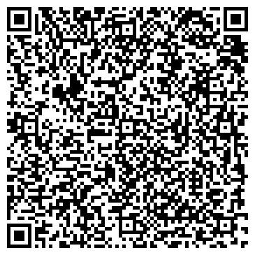 QR-код с контактной информацией организации ИНФОРМАЦИОННЫЙ ЦЕНТР НЕДВИЖИМОСТИ