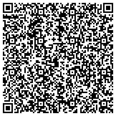 QR-код с контактной информацией организации НЕСТЕРОВСКОГО РАЙОНА УПРАВЛЕНИЕ СОЦИАЛЬНОЙ ЗАЩИТЫ НАСЕЛЕНИЯ