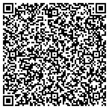 QR-код с контактной информацией организации НОВОДВИНСКОЕ РАДИО РЕДАКЦИЯ