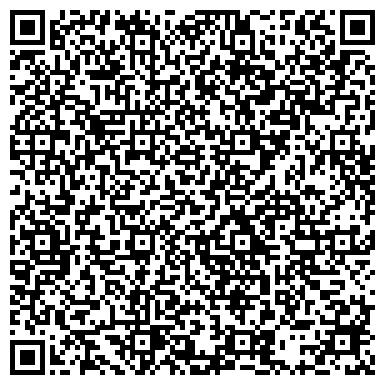 QR-код с контактной информацией организации АРХАНГЕЛЬСКИЙ ЛЕСХОЗ НОВОДВИНСКОЕ ЛЕСНИЧЕСТВО