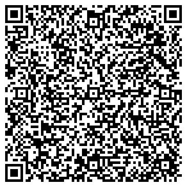 QR-код с контактной информацией организации СУДЕБНО-МЕДИЦИНСКАЯ ЭКСПЕРТИЗА