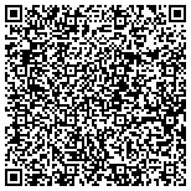 QR-код с контактной информацией организации НЯНДОМСКОЕ ПОТРЕБИТЕЛЬСКОЕ ОБЩЕСТВО