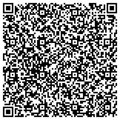 QR-код с контактной информацией организации СЕВЕРНЫЙ БАНК СБЕРБАНКА РОССИИ АРХАНГЕЛЬСКОЕ ОТДЕЛЕНИЕ № 4059 ФИЛИАЛ № 4059/033