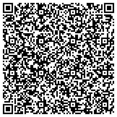 QR-код с контактной информацией организации СЕВЕРНЫЙ БАНК СБЕРБАНКА РОССИИ АРХАНГЕЛЬСКОЕ ОТДЕЛЕНИЕ № 4059 ФИЛИАЛ № 4059/038