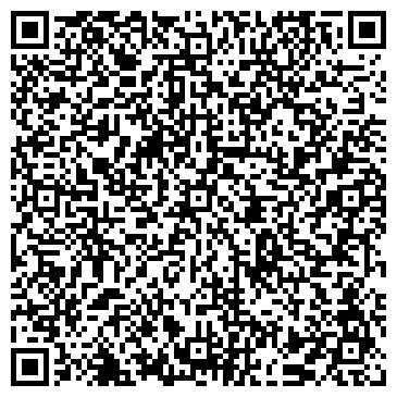 QR-код с контактной информацией организации НОВОБАНК ОКБ ОАО ПЕСТОВСКИЙ ФИЛИАЛ