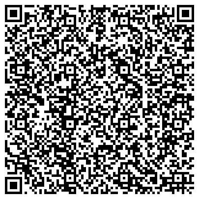 QR-код с контактной информацией организации Отдел водных ресурсов по Калининградской области