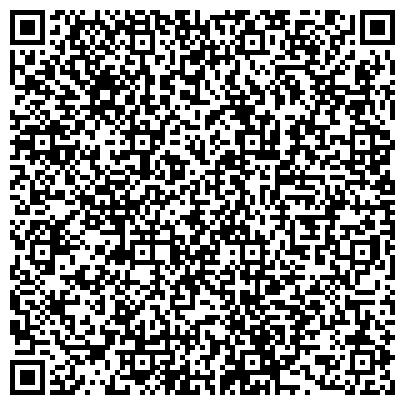 QR-код с контактной информацией организации ТОРГОВО-ПРОМЫШЛЕННАЯ ПАЛАТА РЕСПУБЛИКИ КАРЕЛИЯ
